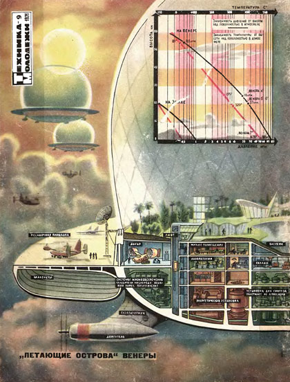 Floating Venera islands, cover of the Soviet magazine
